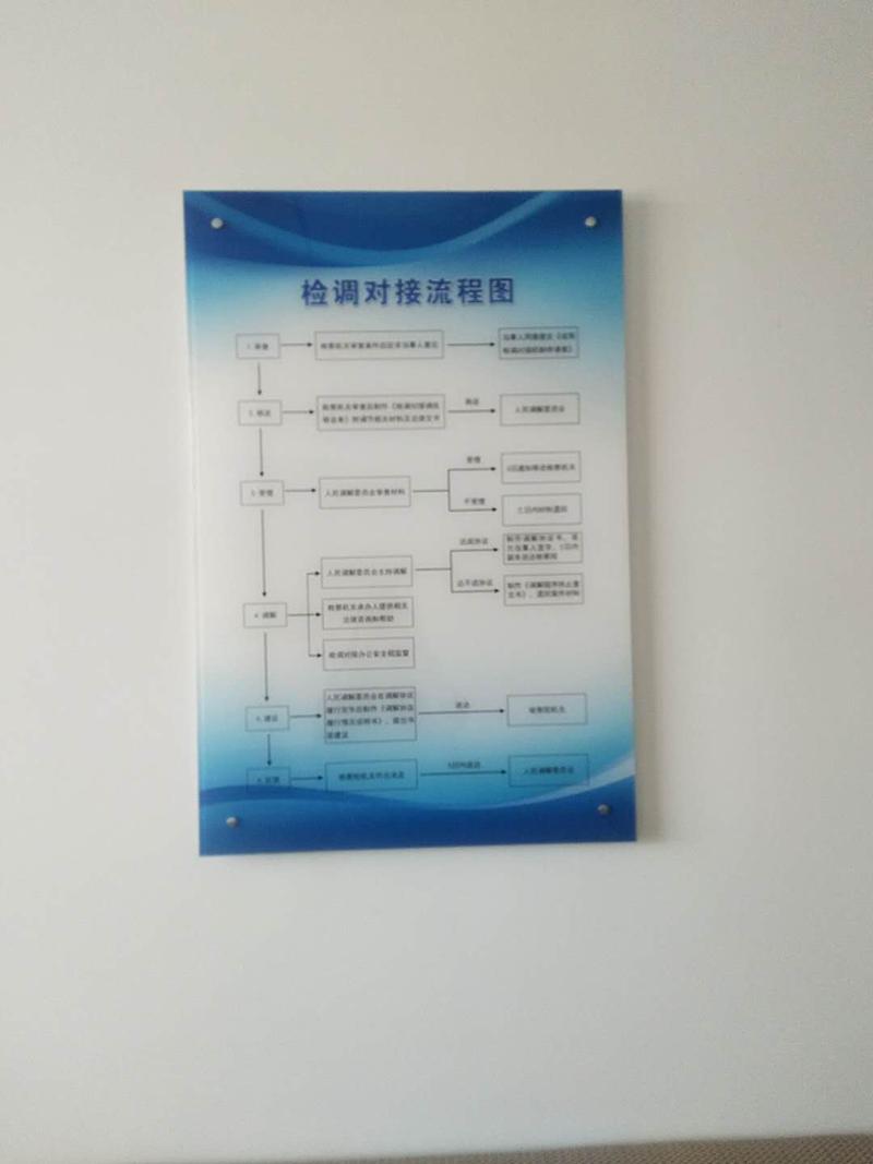 """玉门市人民检察院  完善检调对接机制 搭建""""大调解""""新平台"""